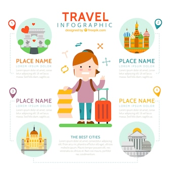 Nice traveller with travel elements infography