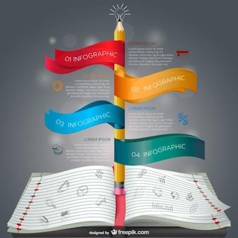 ノートブックの教育インフォグラフィック