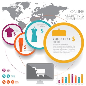 Online marketing infographic with clothes