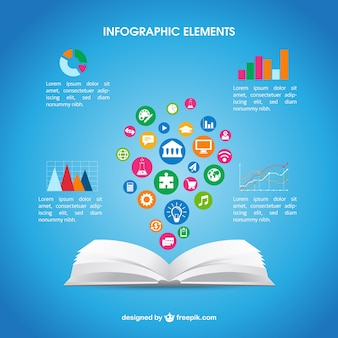 Open book infographic