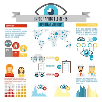 Ophthalmology infographic elements