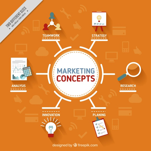 Orange background with marketing concepts