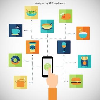 オンライン食べ物を注文