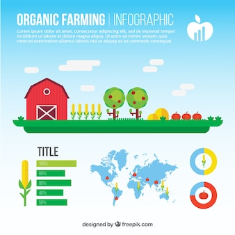 Organic farming with infographic elements