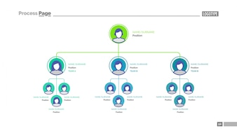 Organizational chart slide template