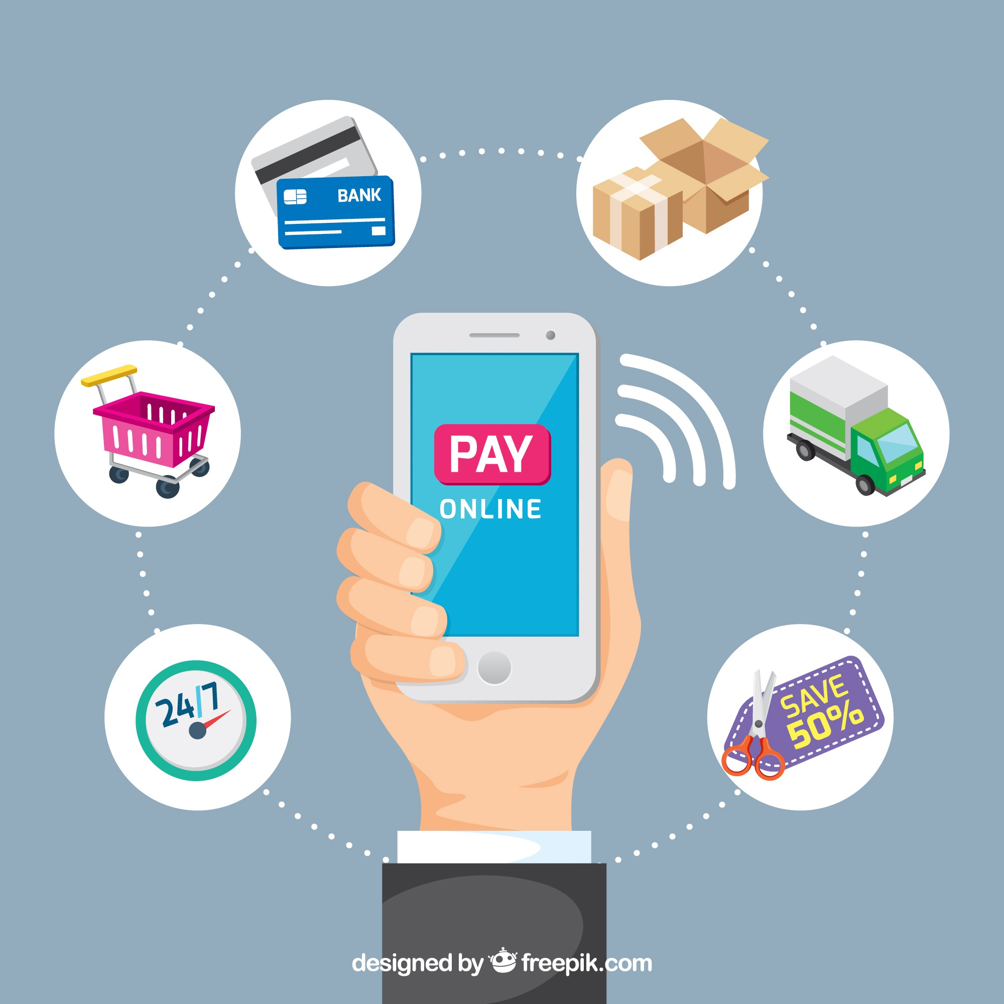 Pay online, mobile phone