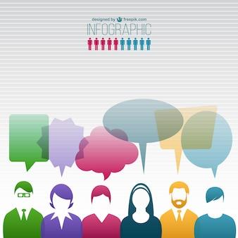 人々のコミュニケーションインフォグラフィック