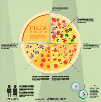 Pizza vector infography