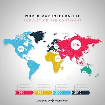 Population world map infographic