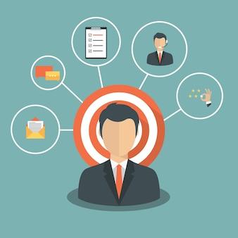 Presenting customer relationship management