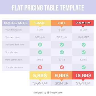 Price table template in flat design