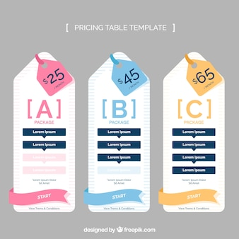Price tables with label shapes