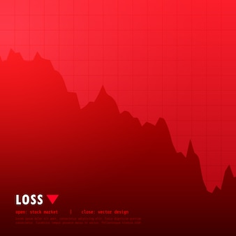 Red downtrend market