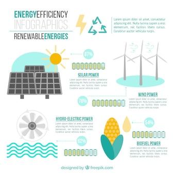 Renewable energies infography