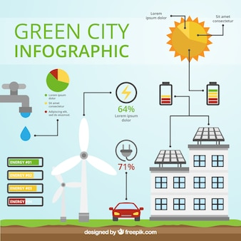 Renewable energy city infography