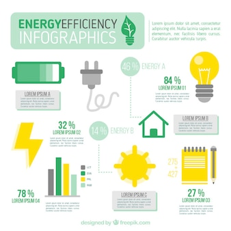 Renewable energy infographic in flat design