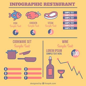 Restaurant Flat Infographic Template