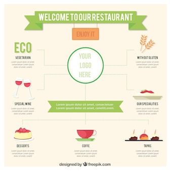 Restaurant Infographic Template