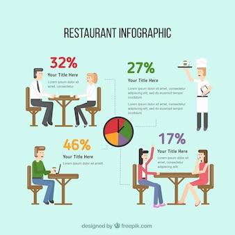 Restaurant infography in flat design