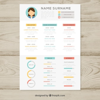 Resume template with graphs