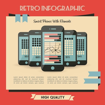 Retro Smart Phones with Elements