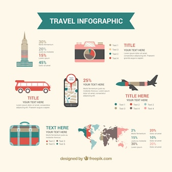 Retro travel infograph with elements in flat design