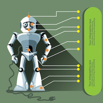 Robot with an infographic