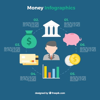 Round infographic template about money
