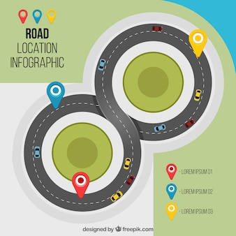 Roundabouts location infographic