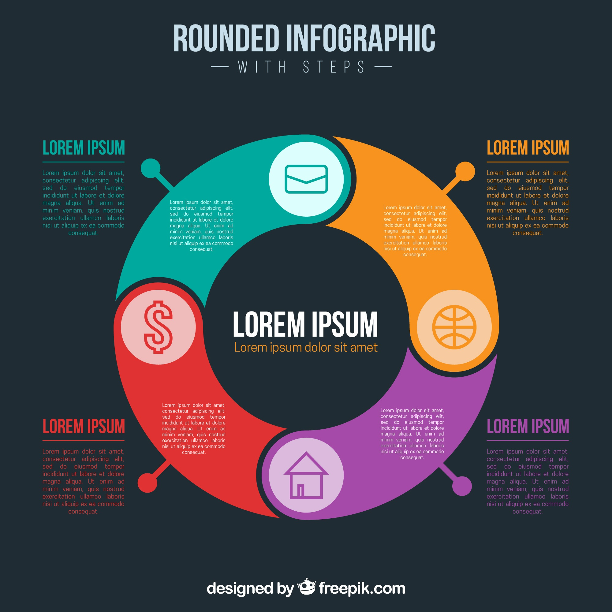 Rounded infographic with steps
