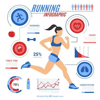 Running infographic with charts