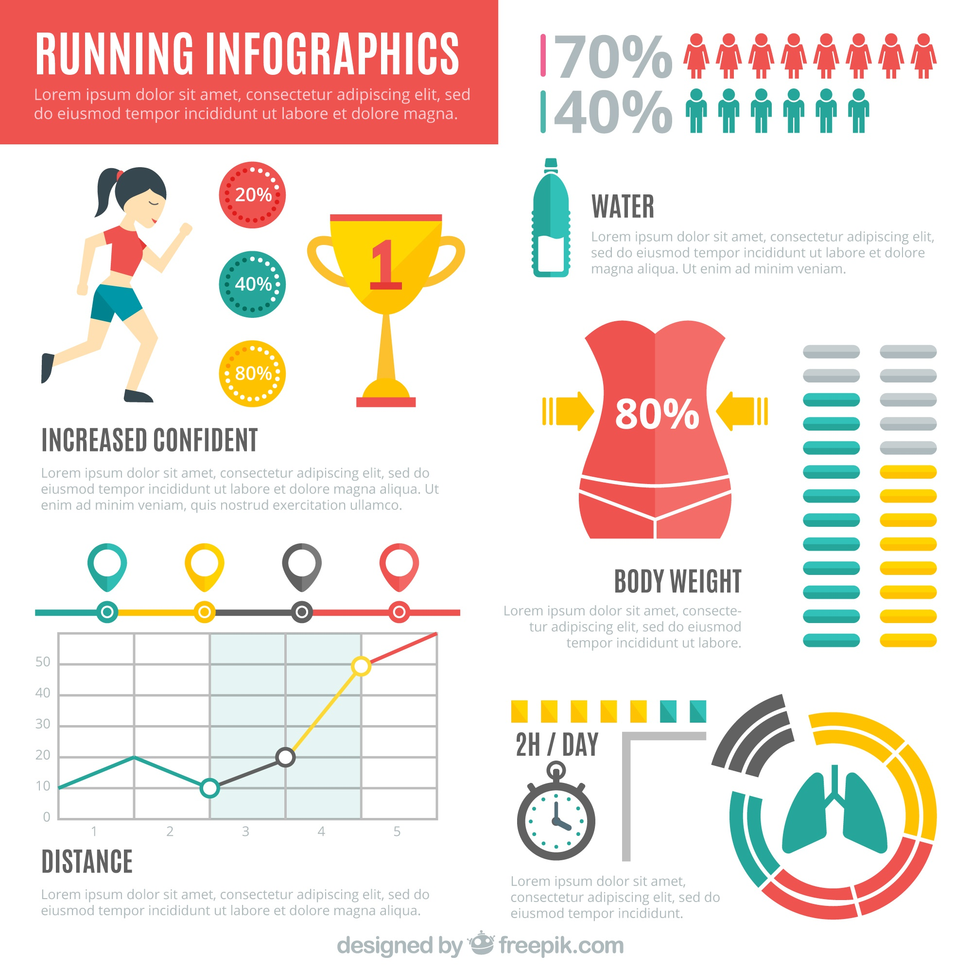 Running infographic with different charts