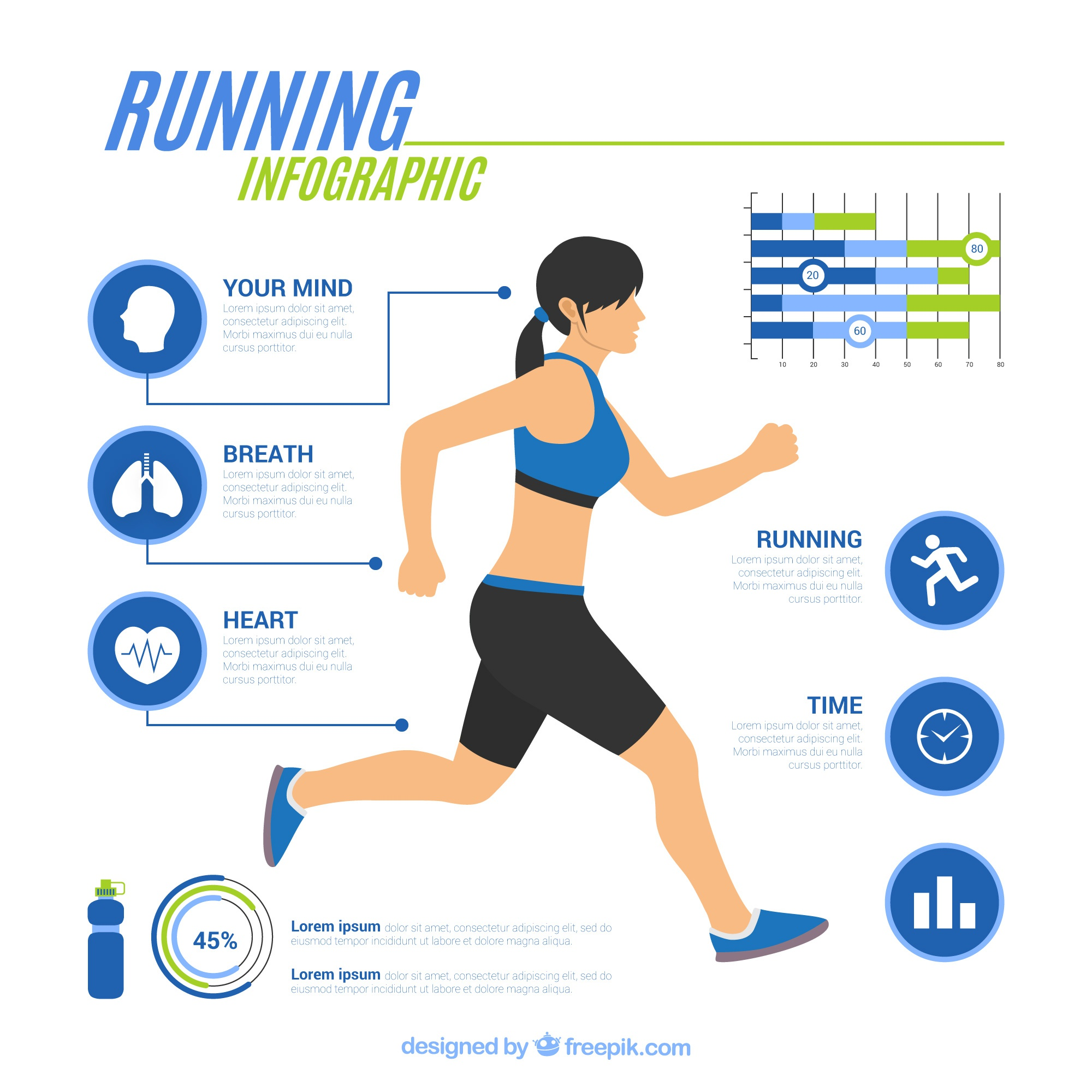 Running infographic with health information