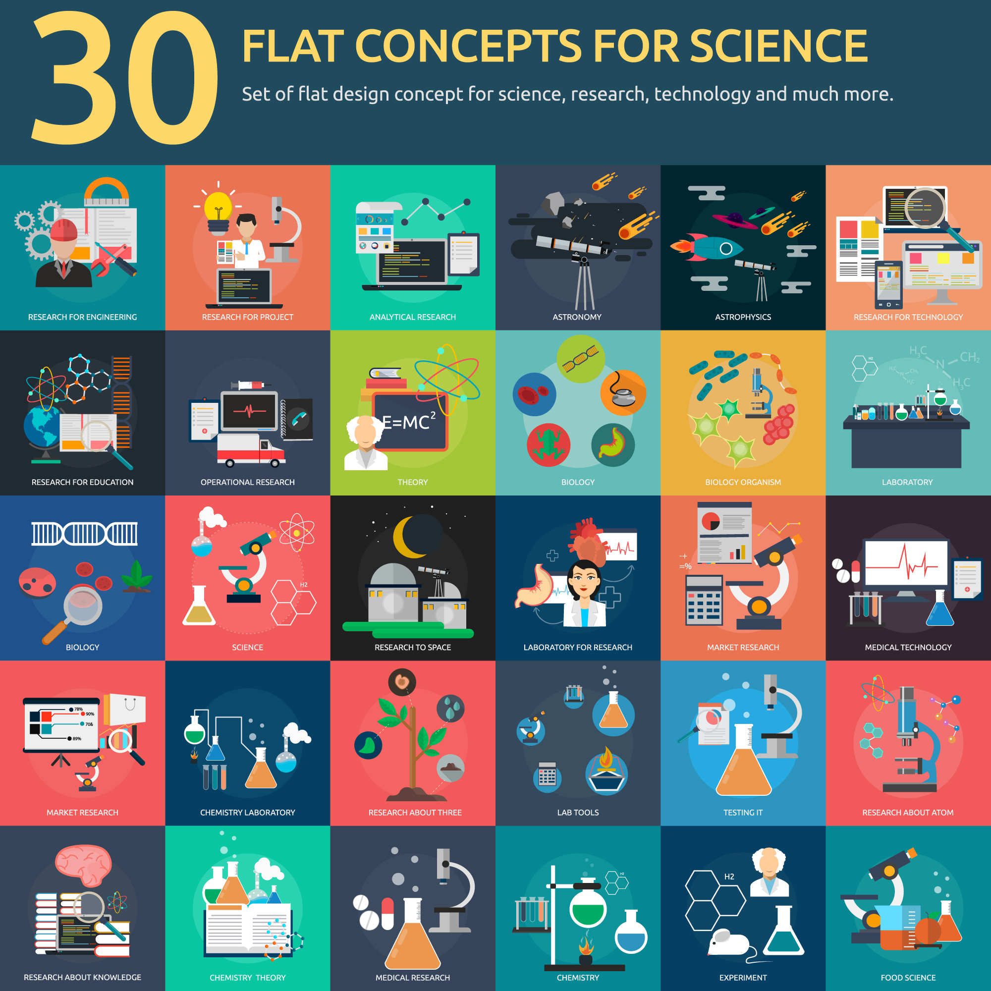 Science designs collection