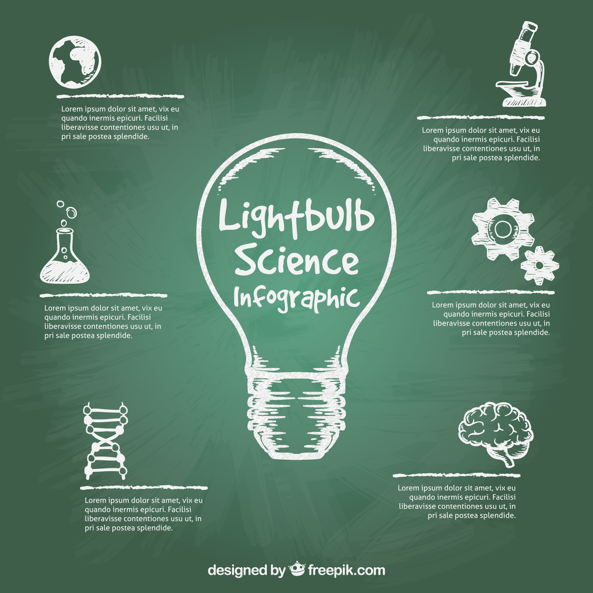 Science infographic with blackboard background