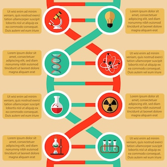 Science infography