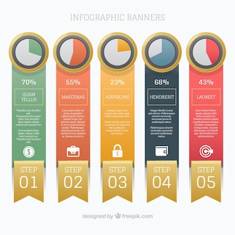Set of five colored banners with charts