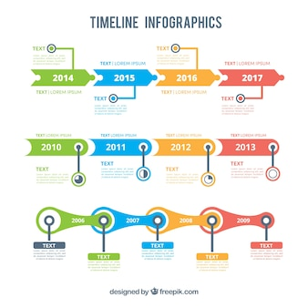 Several infographic timelines