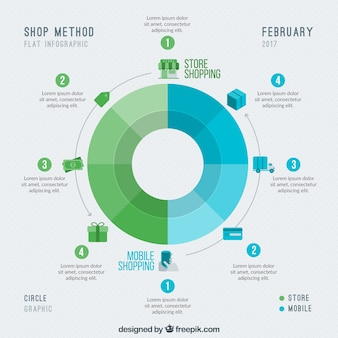 Shopping infographic in flat design