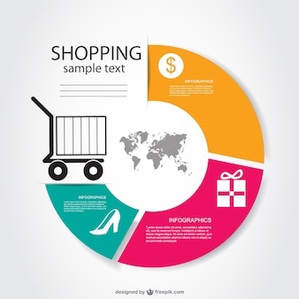 Shopping infographic with a cart silhouette