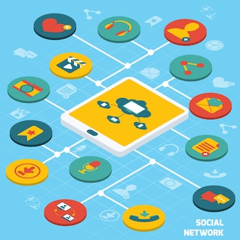 Social network isometric