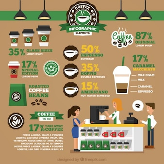 Starbucks infography in flat design