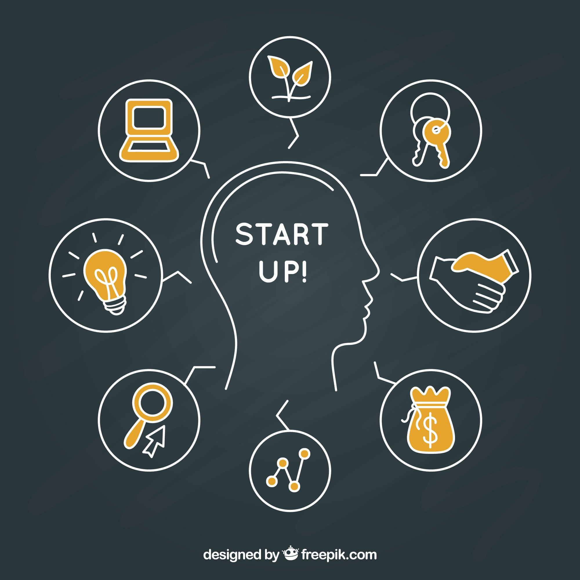 Start up concepts