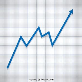Statistics chart