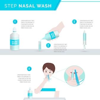 ヘルスケアアレルギーが鼻腔を保護するために鼻洗浄するステップ
