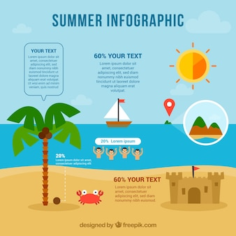 Summer infographic template