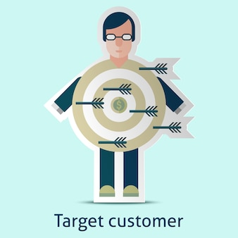 Target customer background