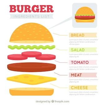 ハンバーガー成分リストのテンプレート