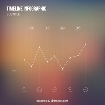 Timeline infographic in minimalist style