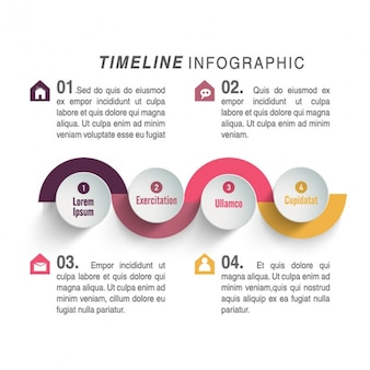 Timeline infographic with different colors